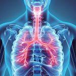 Как ускорить кровообращение и снять стресс с помощью правильного дыхания