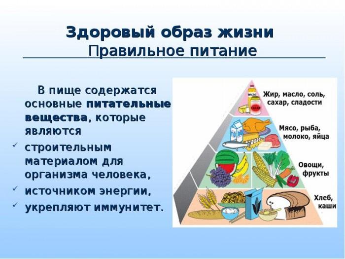 Полезные пищевые привычки при тревожных расстройствах